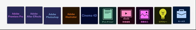 習得スキル「動画クリエイター総合コース」