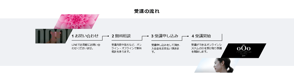 STUDIOUS受講の流れ (1)